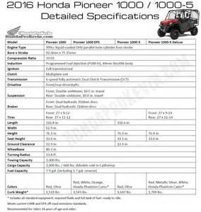 Honda Pioneer Specs Detailed 2016 Honda Pioneer 1000 Review Of Specs