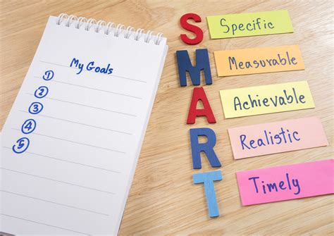 What Do The Letters Mba Degree Stand For what does smart stand for