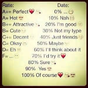 Tbh And Rate Instagram Tbh And Rate Pictures For Pictures to pin on