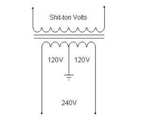 120 v 2 phase system electric power transmission distribution eng tips