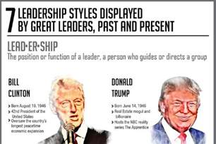 different styles of architecture 7 different leadership styles for different situtations