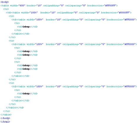 html nested layout tips to create html email that works with all email