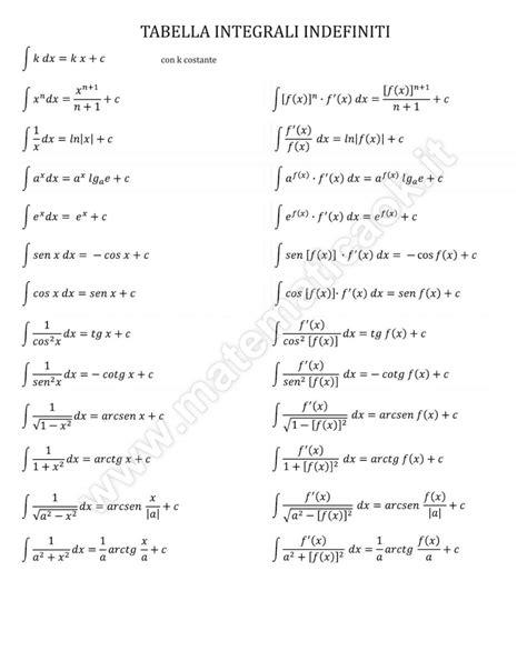 integrali tavola integrali indefiniti tabella â î atematicaî k