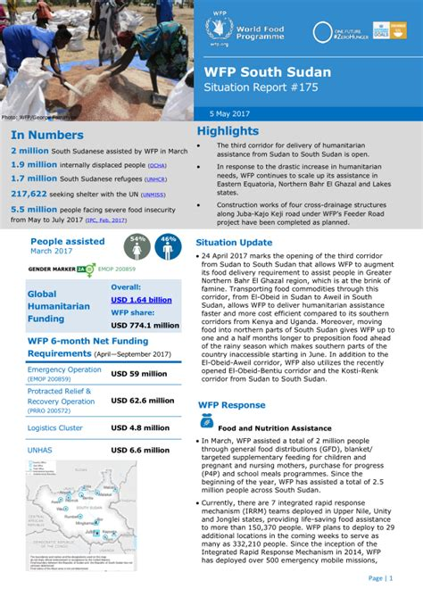 situation report template response coordinator wfp south sudan situation report 175 8 may 2017 south