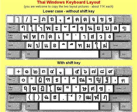 keyboard layout thai english reading and writing thai in english versions of windows 95
