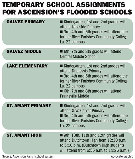 Ascension Parish School Calendar Ascension Parish Schools Set Plan For Students Return