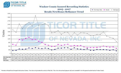 Washoe County Records F2atv Viewsat Coolsat декабря 2009