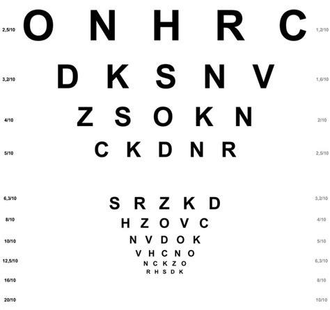 tavola oculista tavola etdrs test visivi