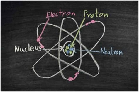 number of protons for nitrogen how many protons are in nitrogen