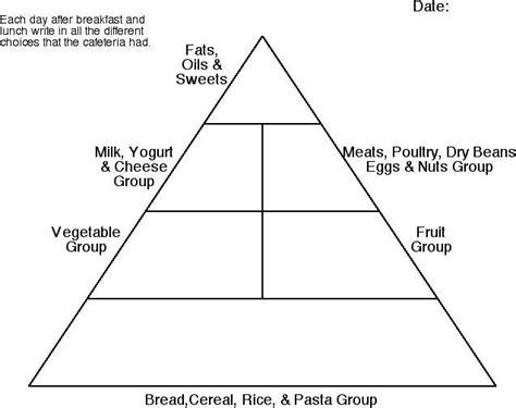 printable version of food pyramid pinterest