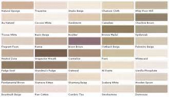 kwal paint colors kwal paint color chart neiltortorella