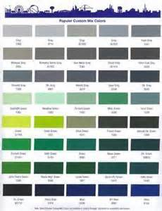 imron color chart 9 best images of dupont paint color chart dupont automotive ayucar com