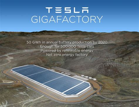 tesla meter squared can tesla power its gigafactory with renewables alone
