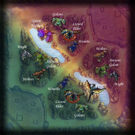 rift layout editor image summoner s rift jungle map with monsters png