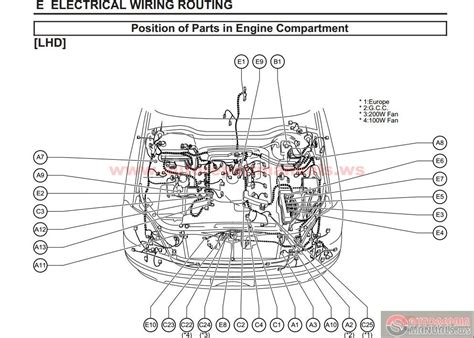 small engine repair training 2002 lexus ls free book repair manuals lexus ls430 workshop manual auto repair manual forum