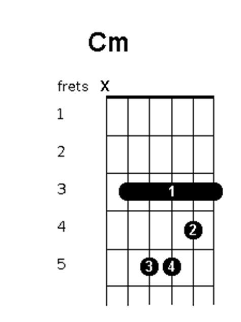 c m chord diagram cm chord position variations guitar chords world