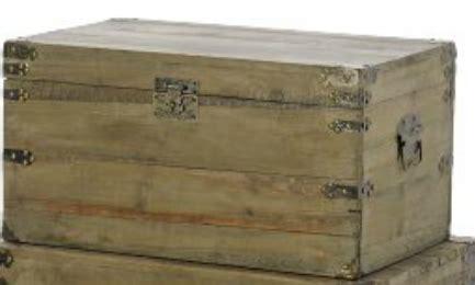 Oude Koffer Pimpen by Kist Opknappen Diy Better