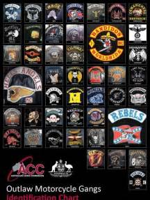 mc colors australia s 44 outlaw motorcycle gangs images frompo