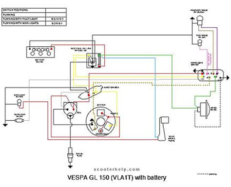 vespa gl wiring diagram vespa sprint wiring wiring diagram