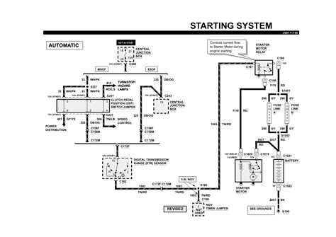 i am replacing the starter on a 2001 4 2l f 150 had to leave for several weeks after