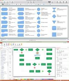 easy flowchart program flowchart maker software