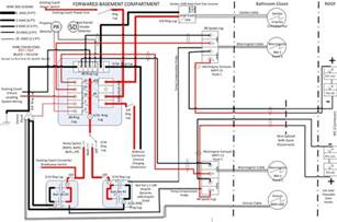 rv wiring diagram tutorial rv wiring diagram tutorial wiring diagram 50 rv