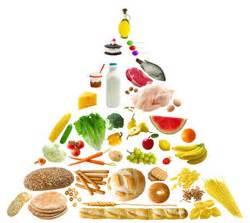 calorie degli alimenti dalla a alla z dieta da 1200 calorie