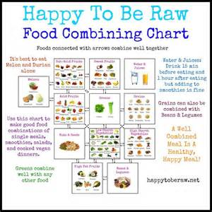 food combining chart happy to be till 4 to be mouths and the o jays