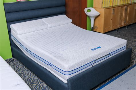 the neogel coolmax mattress cover foamite mattresses