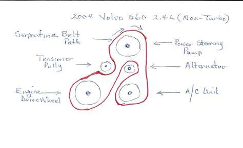 2004 volvo xc90 wiring diagram 2006 volvo xc90 wiring