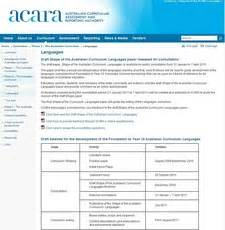 unit plan template acara plan template