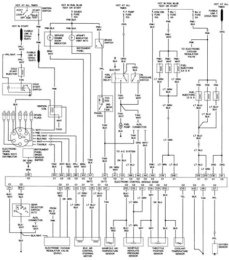 small engine repair manuals free download 1985 pontiac firebird on board diagnostic system pontiac fiero wiring diagrams download wirning 1984 free shop manual wiring diagram library