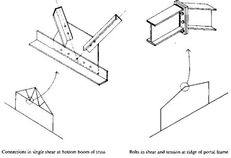 hollow structural section connections and trusses farm structures ch4 structural design trusses