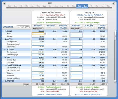 27 Images Of Dave Ramsey Monthly Budget Template Leseriail Com Dave Ramsey Budget Template
