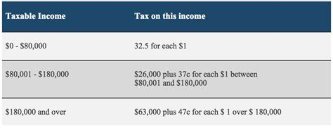 2016 optional state sales tax table 2014 tax tables for individuals newhairstylesformen2014 com
