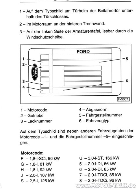 Vw Motorcode Aufkleber by Motorcode Wo Findet Den Motorcode Mondeo Mk3