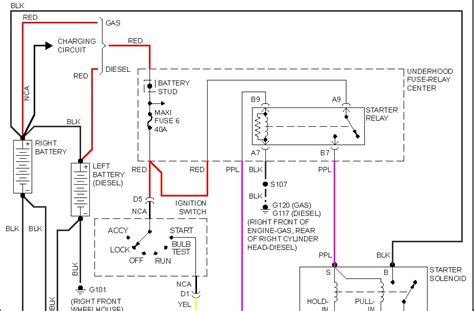1998 gmc kes wiring diagrams 1998 gmc brake system gmc light wiring diagram 98 chevy s10 wiring diagram kes chevy auto wiring diagram
