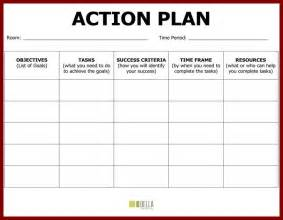 plan format template doc 585413 plan sle template school