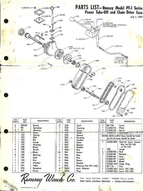 tulsa winch parts diagram rhino pto