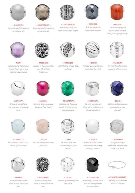 meaning of pandora charms ficts