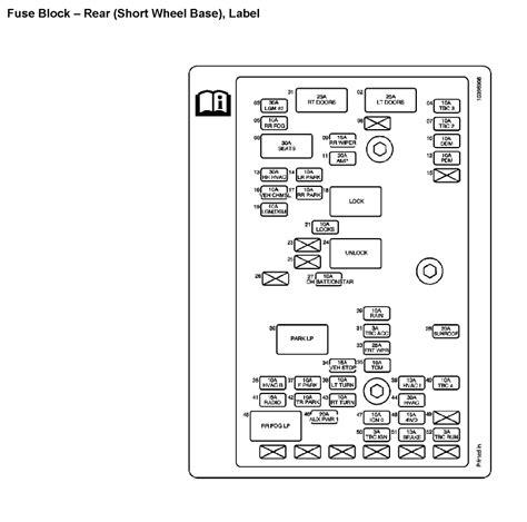 2008 gmc envoy rear kes diagram engine auto parts catalog and diagram service manual 2008 gmc envoy fuse box diagram pdf service manual 2008 gmc envoy fuse box