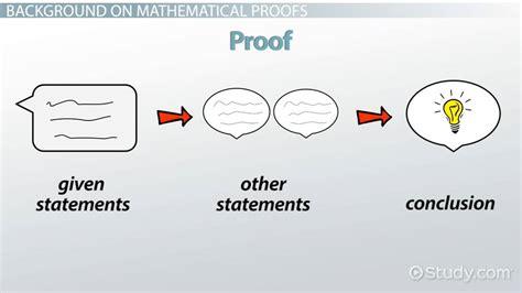 flowchart proof definition geometry flowchart proofs create a flowchart