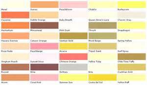 Home Depot Interior Paint home depot yellow exterior paint swatch palette