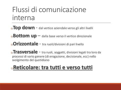 comunicazione interna ed esterna fondamenti di comunicazione interna nell impresa 2 0