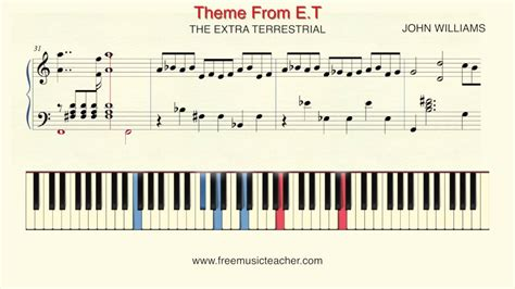 piano tutorial up theme how to play piano quot theme from e t quot piano tutorial by