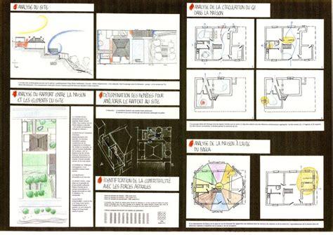 ranger sa maison feng shui 4194 feng shui gratuit maison plan maison feng shui gratuit