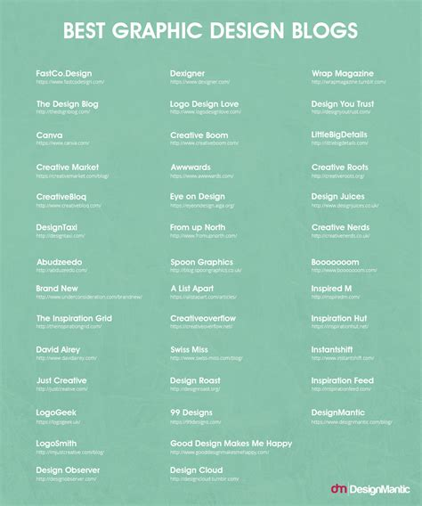 blogs for designers 100 resources for designers designmantic the design shop