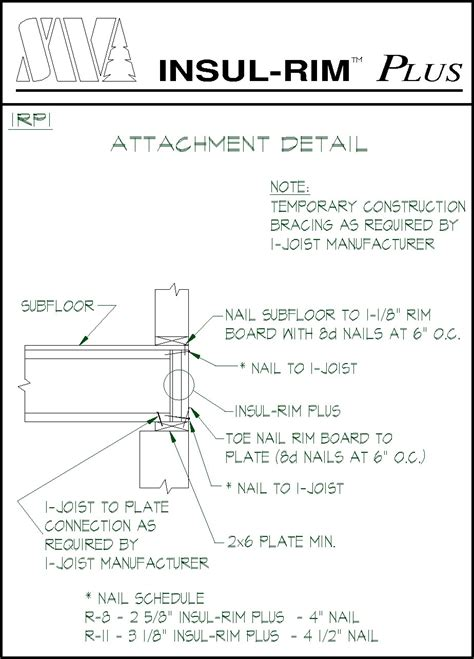 Structural Wood Corporation: Insulated Rim Board