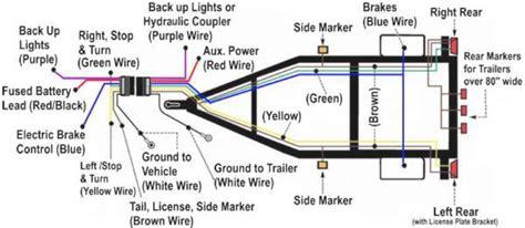 wiring diagram for boat trailer wiring diagram for ez loader boat trailer the wiring