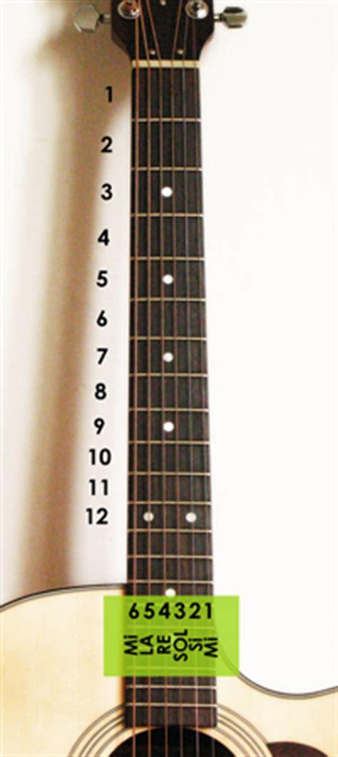 lettere note chitarra accordare chitarra spiegazione e consigli